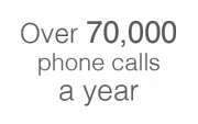 Over 70,000 phone calls a year