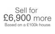Sell for £6900 more; based on a £100k house sale with Love Your Postcode