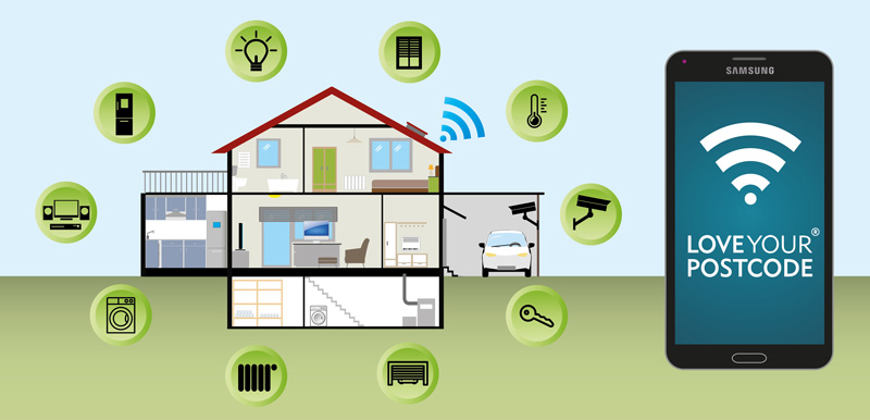 Smart-homes-how-does-a-smart-property-work